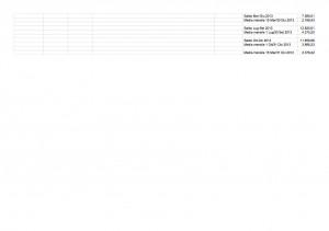 Medie Emolumenti Marzo Dicembre 2013